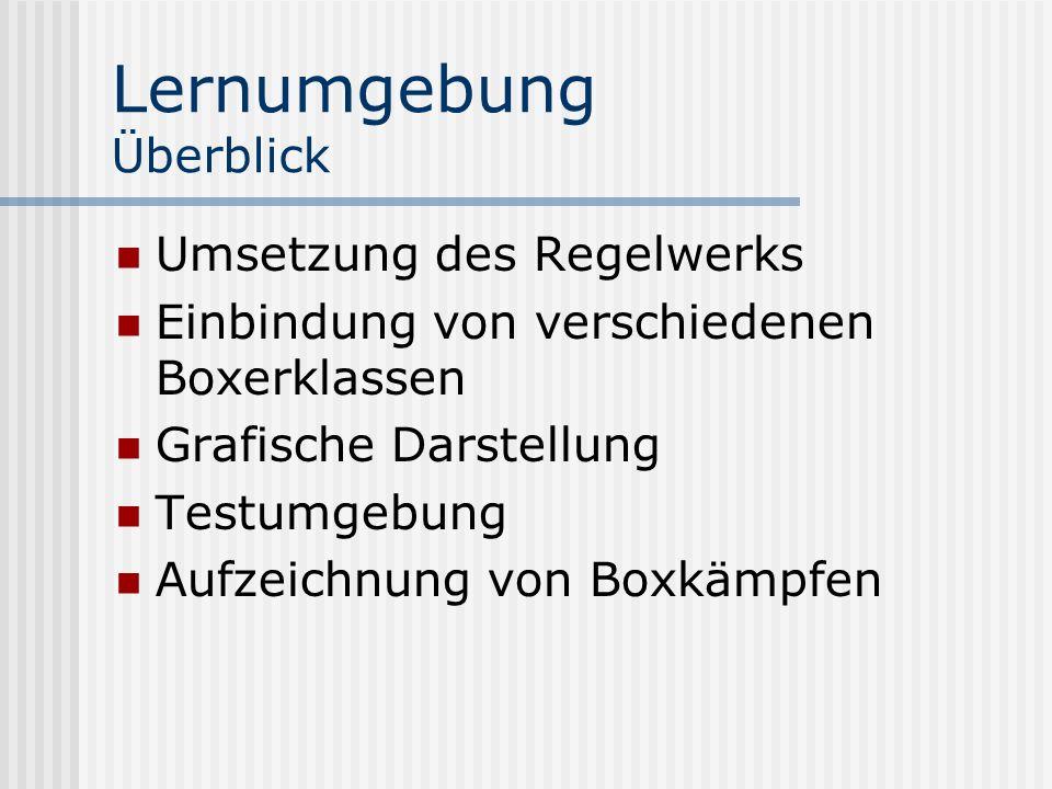 Lernumgebung Überblick Umsetzung des Regelwerks Einbindung von verschiedenen Boxerklassen Grafische Darstellung Testumgebung Aufzeichnung von Boxkämpfen