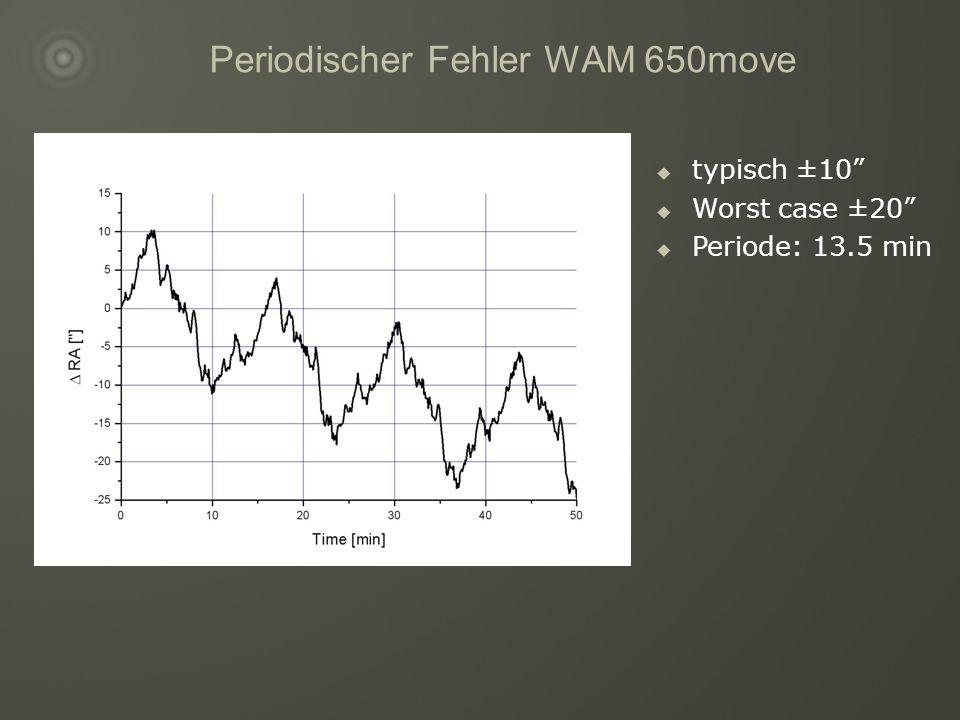 Periodischer Fehler WAM 650move typisch ±10 Worst case ±20 Periode: 13.5 min