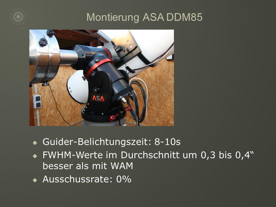 Montierung ASA DDM85 Guider-Belichtungszeit: 8-10s FWHM-Werte im Durchschnitt um 0,3 bis 0,4 besser als mit WAM Ausschussrate: 0%