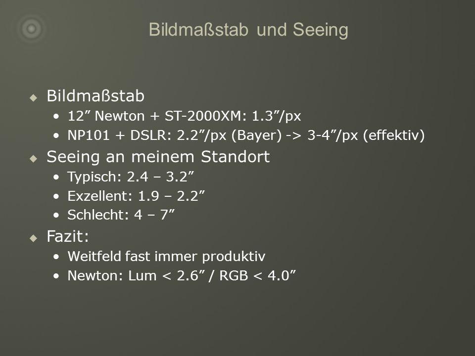 Bildmaßstab und Seeing Bildmaßstab 12 Newton + ST-2000XM: 1.3/px NP101 + DSLR: 2.2/px (Bayer) -> 3-4/px (effektiv) Seeing an meinem Standort Typisch: 2.4 – 3.2 Exzellent: 1.9 – 2.2 Schlecht: 4 – 7 Fazit: Weitfeld fast immer produktiv Newton: Lum < 2.6 / RGB < 4.0
