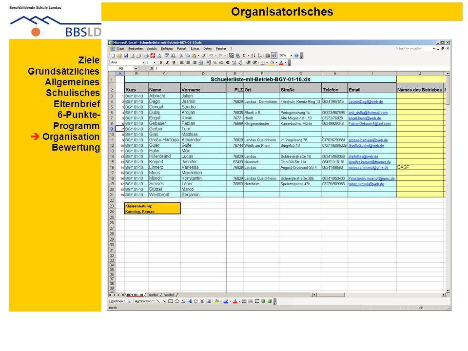 Organisatorisches Ziele Grundsätzliches Allgemeines Schulisches Elternbrief 6-Punkte- Programm Organisation Bewertung