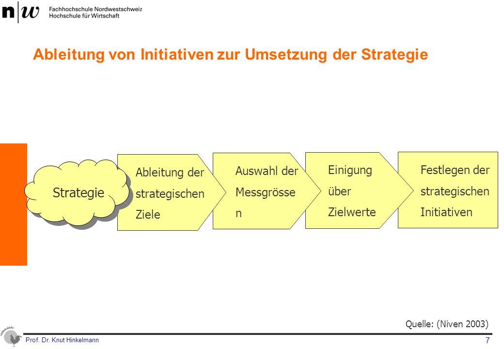 Prof.Dr. Knut Hinkelmann 18 BSC Lebenszyklus 1.