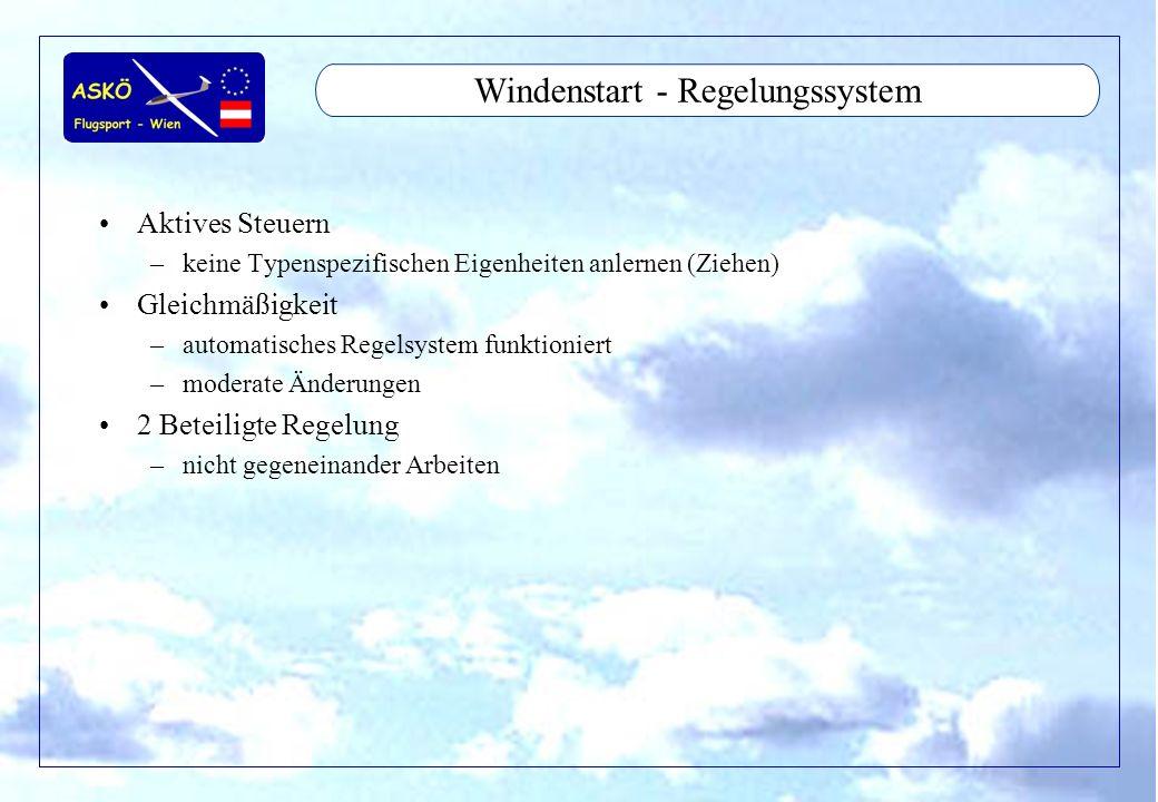 11/2001by Andreas Winkler12 Windenstart - Regelungssystem Aktives Steuern –keine Typenspezifischen Eigenheiten anlernen (Ziehen) Gleichmäßigkeit –automatisches Regelsystem funktioniert –moderate Änderungen 2 Beteiligte Regelung –nicht gegeneinander Arbeiten