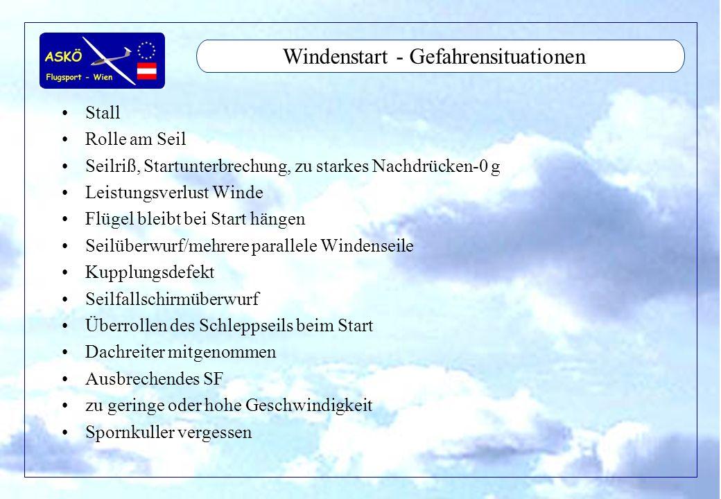 11/2001by Andreas Winkler13 Windenstart - Gefahrensituationen Stall Rolle am Seil Seilriß, Startunterbrechung, zu starkes Nachdrücken-0 g Leistungsver