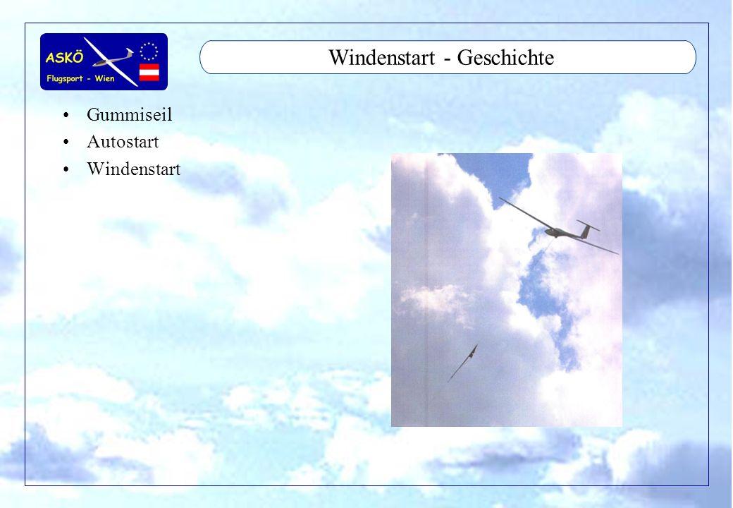 11/2001by Andreas Winkler3 Windenstart - Geschichte Gummiseil Autostart Windenstart