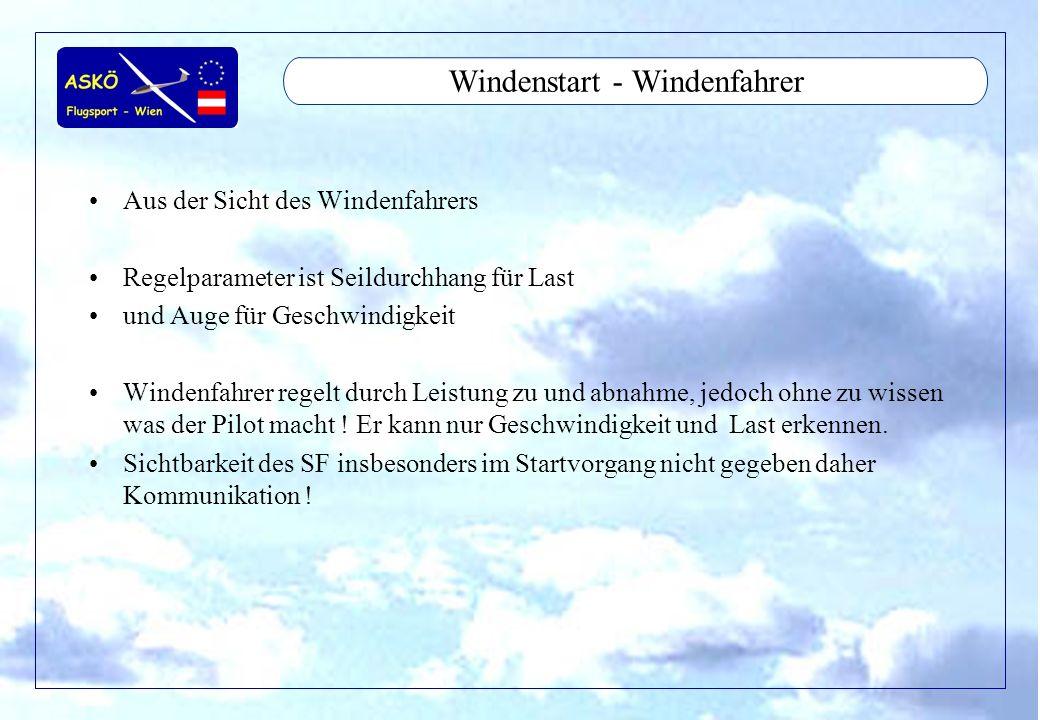 11/2001by Andreas Winkler5 Windenstart - Windenfahrer Aus der Sicht des Windenfahrers Regelparameter ist Seildurchhang für Last und Auge für Geschwindigkeit Windenfahrer regelt durch Leistung zu und abnahme, jedoch ohne zu wissen was der Pilot macht .