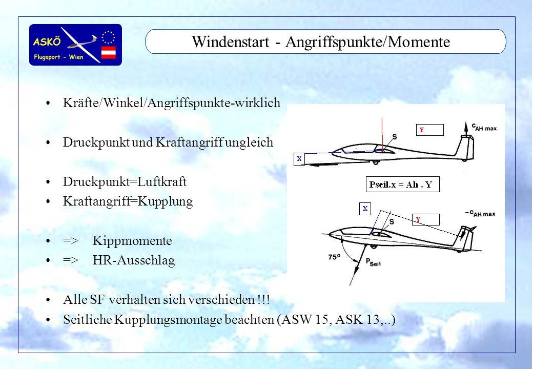 11/2001by Andreas Winkler7 Windenstart - Angriffspunkte/Momente Kräfte/Winkel/Angriffspunkte-wirklich Druckpunkt und Kraftangriff ungleich Druckpunkt=Luftkraft Kraftangriff=Kupplung =>Kippmomente =>HR-Ausschlag Alle SF verhalten sich verschieden !!.