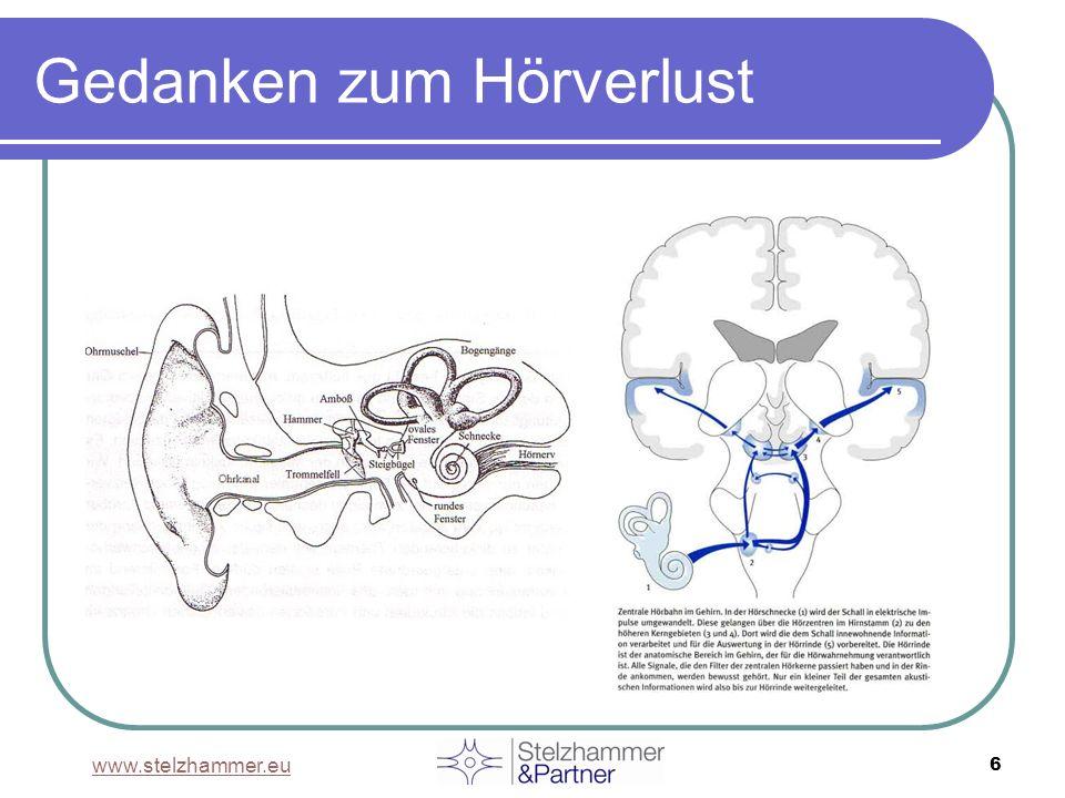 www.stelzhammer.eu 6 Gedanken zum Hörverlust