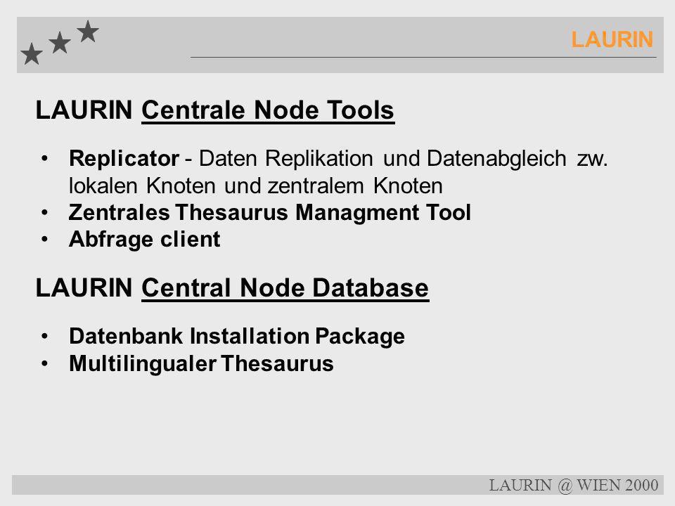 LAURIN @ WIEN 2000 LAURIN LAURIN Lokale Tools libClip - Schneiden, Montieren, bibliographischer Index Indexing Tool - content indexing & administrativ