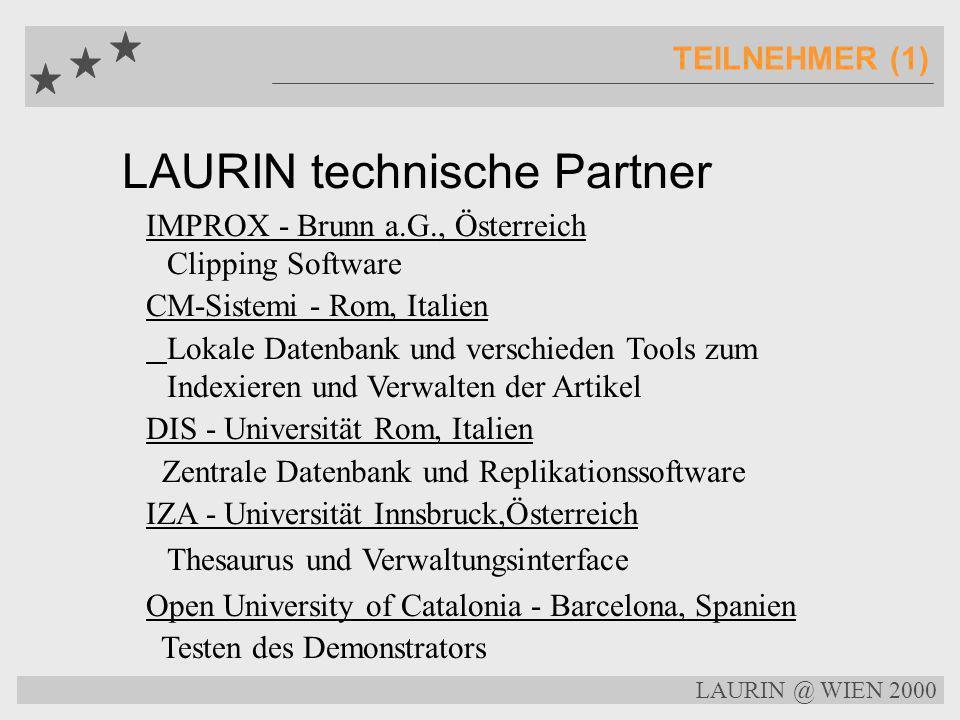 LAURIN @ WIEN 2000 LAURIN Lokales Retrieval Intranet < Abfrage (Index + Volltext) > Resultate Query Client File Server Datenbank Server (lokal) < Artikel > Zielseite
