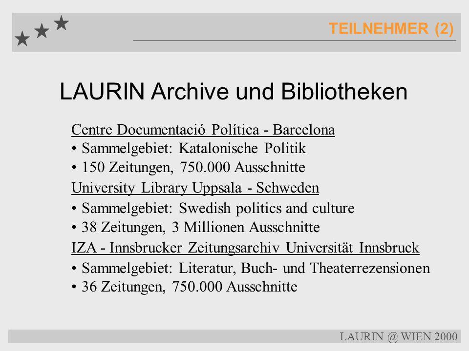 LAURIN @ WIEN 2000 LAURIN Global Retrieval Internet File Server Datenbank Server (lokal) Zentraler Server < Abfrage (index) > Liste der Resultate Query Client < Artikel > Zielseite