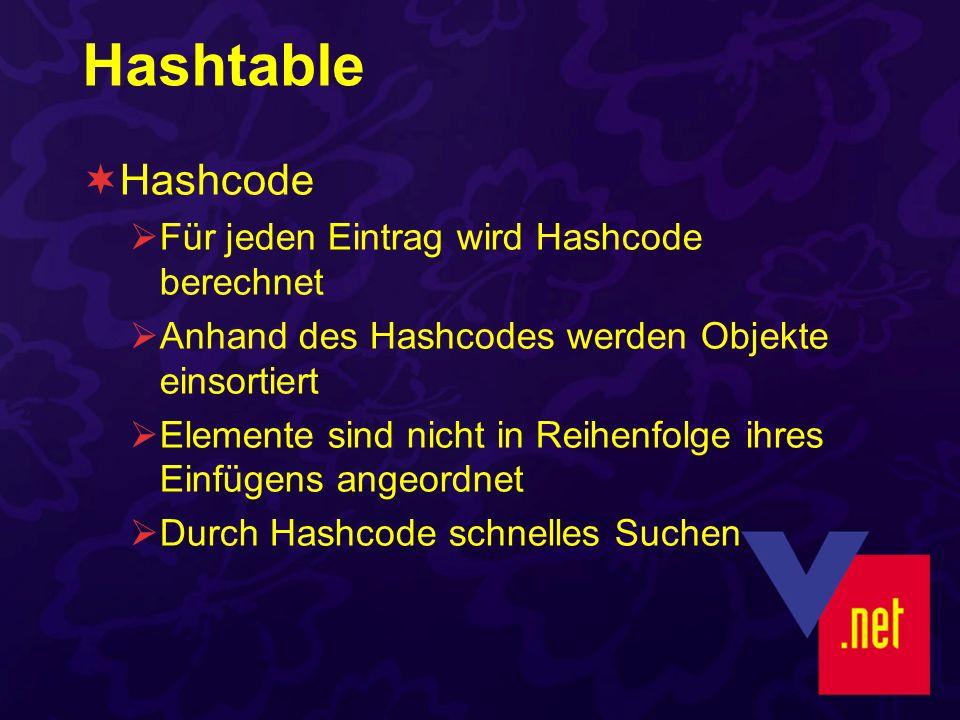 Hashtable Hashcode Für jeden Eintrag wird Hashcode berechnet Anhand des Hashcodes werden Objekte einsortiert Elemente sind nicht in Reihenfolge ihres Einfügens angeordnet Durch Hashcode schnelles Suchen