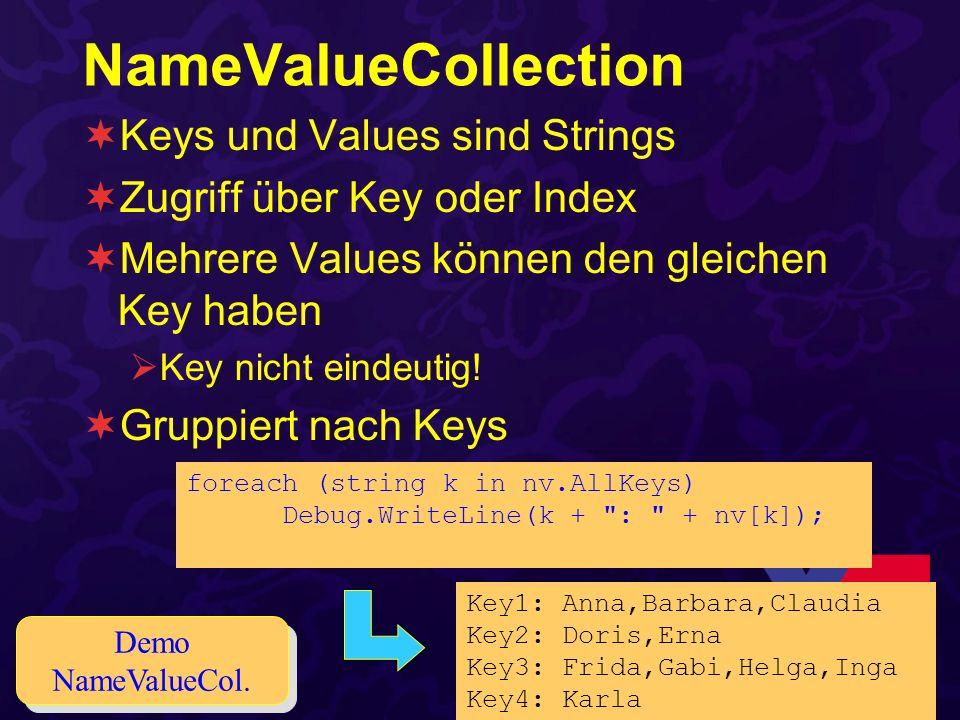 NameValueCollection Keys und Values sind Strings Zugriff über Key oder Index Mehrere Values können den gleichen Key haben Key nicht eindeutig.