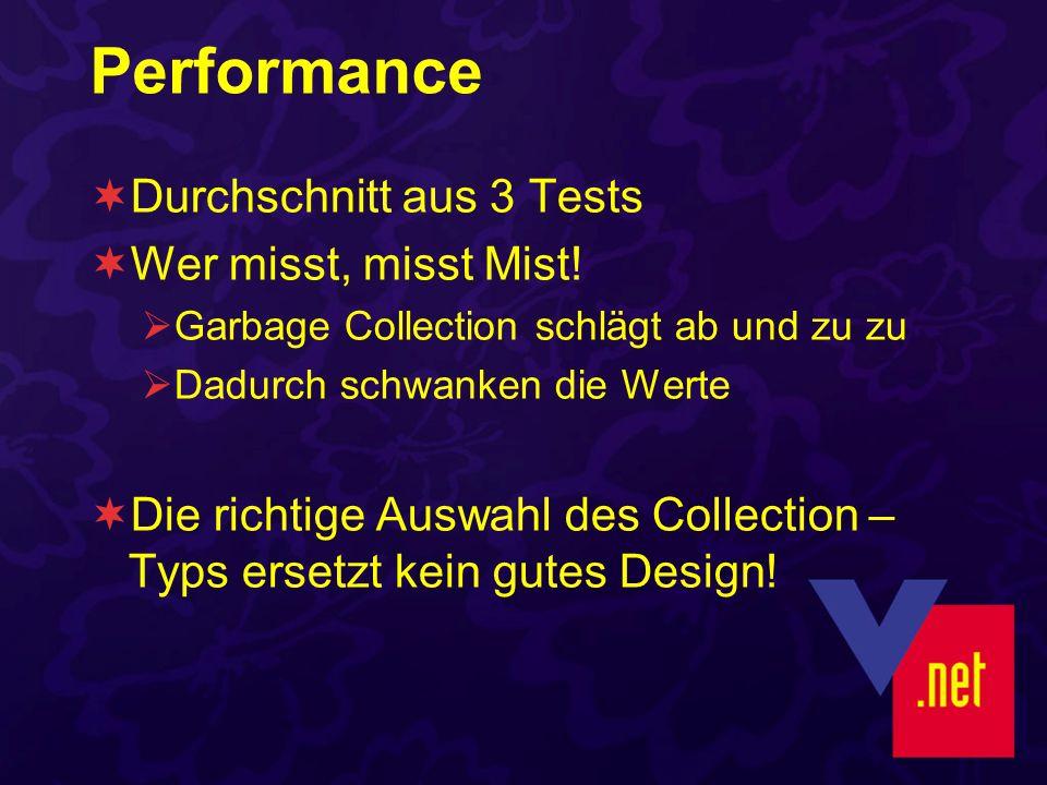 Performance Durchschnitt aus 3 Tests Wer misst, misst Mist.