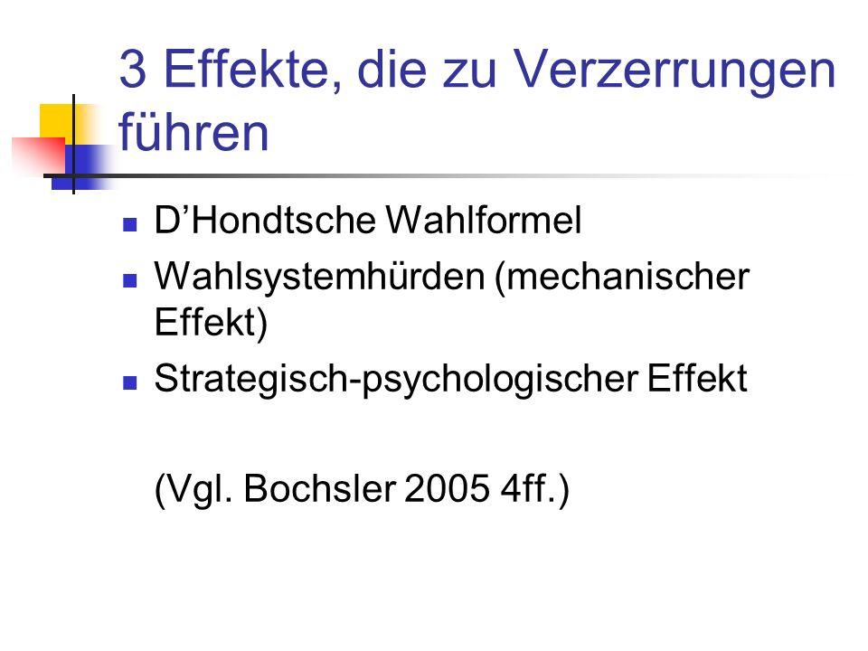 3 Effekte, die zu Verzerrungen führen DHondtsche Wahlformel Wahlsystemhürden (mechanischer Effekt) Strategisch-psychologischer Effekt (Vgl. Bochsler 2