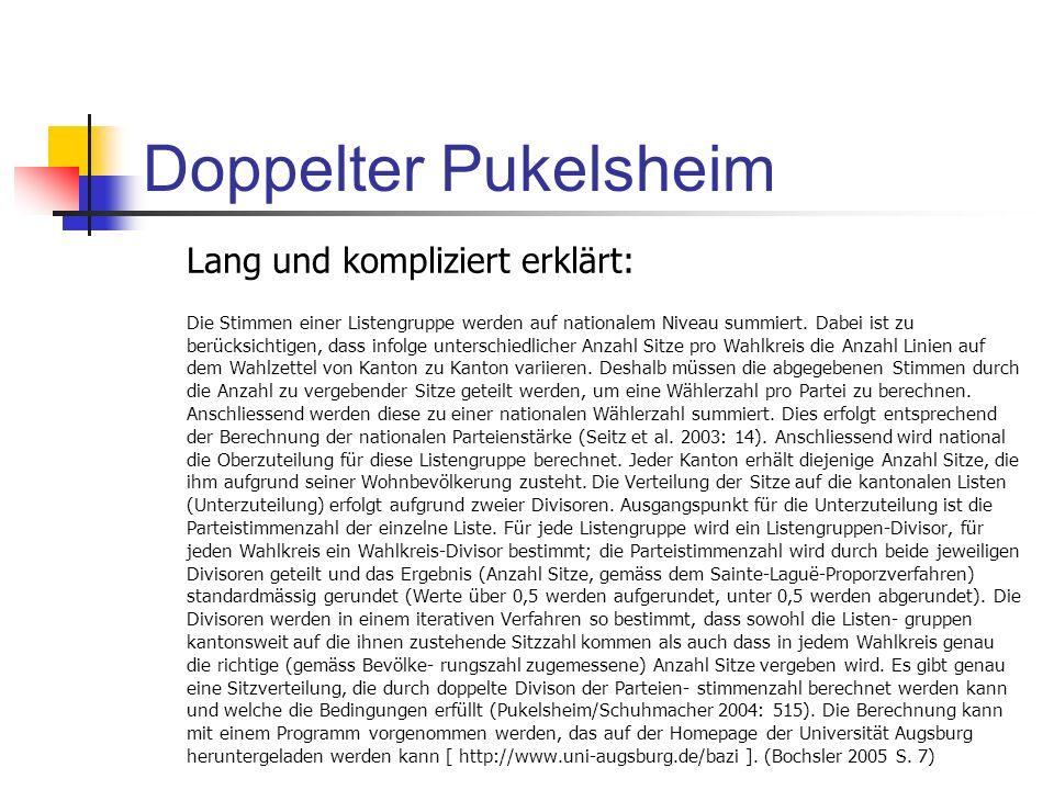 Doppelter Pukelsheim Lang und kompliziert erklärt: Die Stimmen einer Listengruppe werden auf nationalem Niveau summiert. Dabei ist zu berücksichtigen,