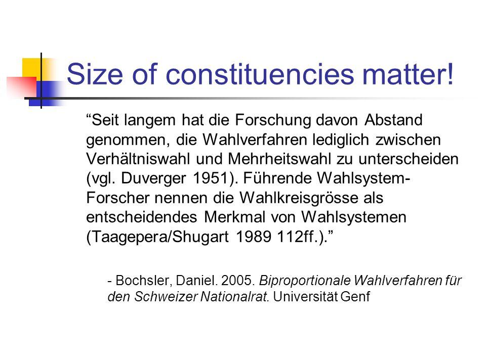 Size of constituencies matter! Seit langem hat die Forschung davon Abstand genommen, die Wahlverfahren lediglich zwischen Verhältniswahl und Mehrheits