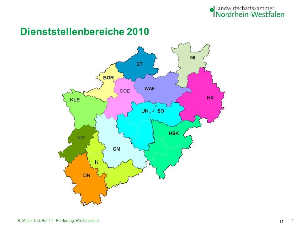 R. Müller-List, Ref.11 - Förderung, EG-Zahlstelle 11 Dienststellenbereiche 2010