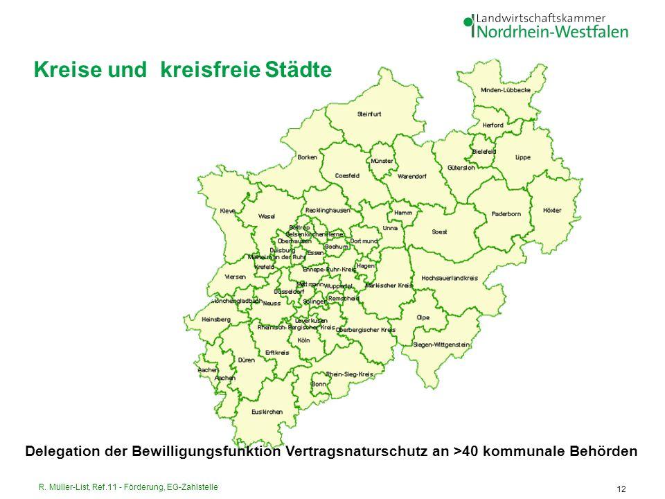 R. Müller-List, Ref.11 - Förderung, EG-Zahlstelle 12 Kreise und kreisfreie Städte Delegation der Bewilligungsfunktion Vertragsnaturschutz an >40 kommu