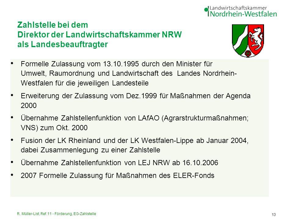 R. Müller-List, Ref.11 - Förderung, EG-Zahlstelle 13 Zahlstelle bei dem Direktor der Landwirtschaftskammer NRW als Landesbeauftragter Formelle Zulassu