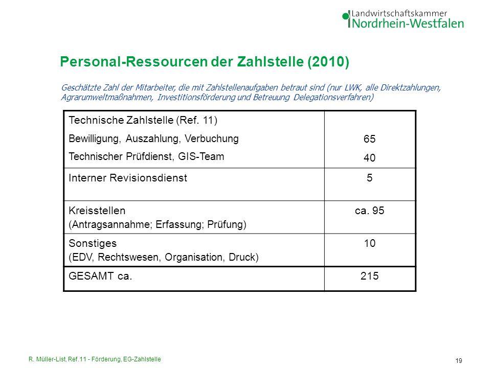 R. Müller-List, Ref.11 - Förderung, EG-Zahlstelle 19 Personal-Ressourcen der Zahlstelle (2010) Technische Zahlstelle (Ref. 11) Bewilligung, Auszahlung