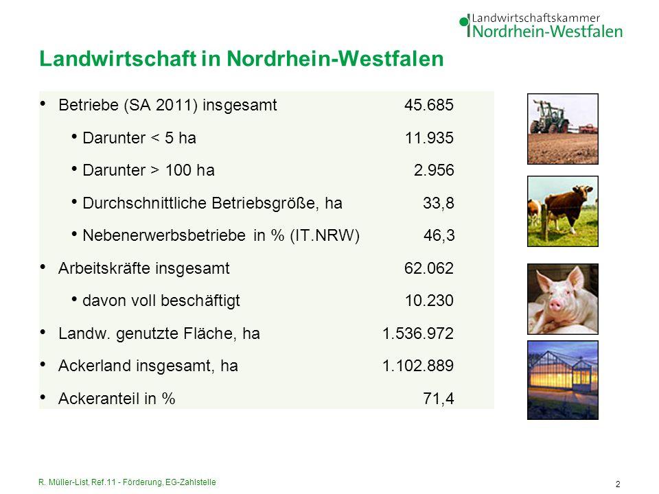 R. Müller-List, Ref.11 - Förderung, EG-Zahlstelle 2 Landwirtschaft in Nordrhein-Westfalen Betriebe (SA 2011) insgesamt 45.685 Darunter < 5 ha 11.935 D