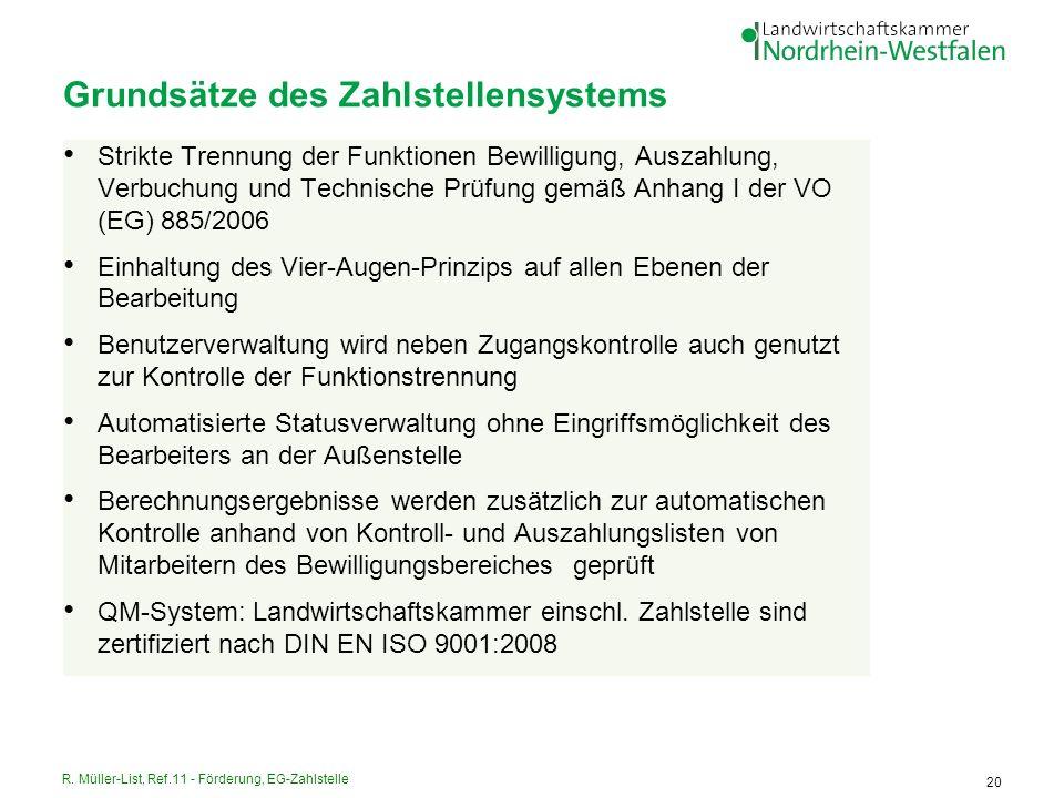 R. Müller-List, Ref.11 - Förderung, EG-Zahlstelle 20 Strikte Trennung der Funktionen Bewilligung, Auszahlung, Verbuchung und Technische Prüfung gemäß