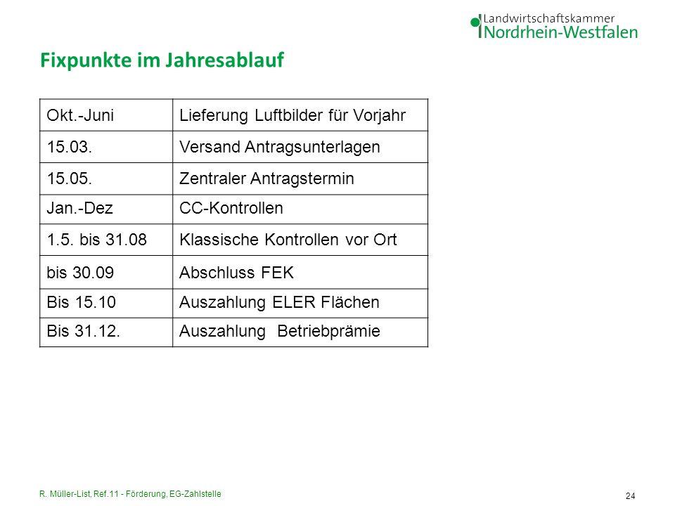 R. Müller-List, Ref.11 - Förderung, EG-Zahlstelle 24 Fixpunkte im Jahresablauf Okt.-JuniLieferung Luftbilder für Vorjahr 15.03.Versand Antragsunterlag
