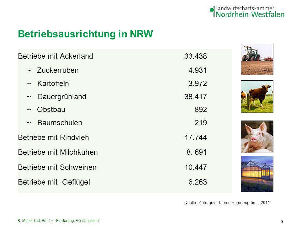 R. Müller-List, Ref.11 - Förderung, EG-Zahlstelle 3 Betriebsausrichtung in NRW Betriebe mit Ackerland33.438 ~ Zuckerrüben4.931 ~ Kartoffeln3.972 ~ Dau