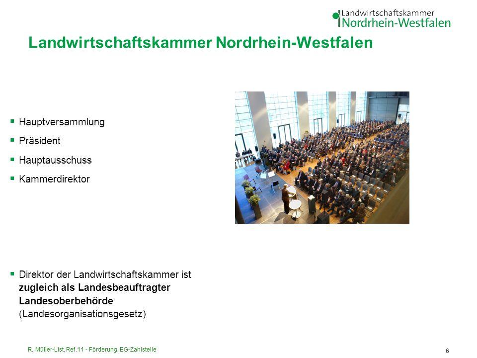 R. Müller-List, Ref.11 - Förderung, EG-Zahlstelle 6 Landwirtschaftskammer Nordrhein-Westfalen Hauptversammlung Präsident Hauptausschuss Kammerdirektor