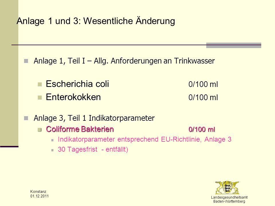 Landesgesundheitsamt Baden-Württemberg Konstanz 01.12.2011 Anlage 1, Teil I – Allg. Anforderungen an Trinkwasser Anlage 1, Teil I – Allg. Anforderunge