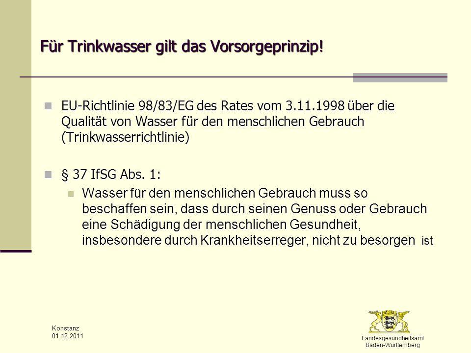 Landesgesundheitsamt Baden-Württemberg Konstanz 01.12.2011 Für Trinkwasser gilt das Vorsorgeprinzip! EU-Richtlinie 98/83/EG des Rates vom 3.11.1998 üb