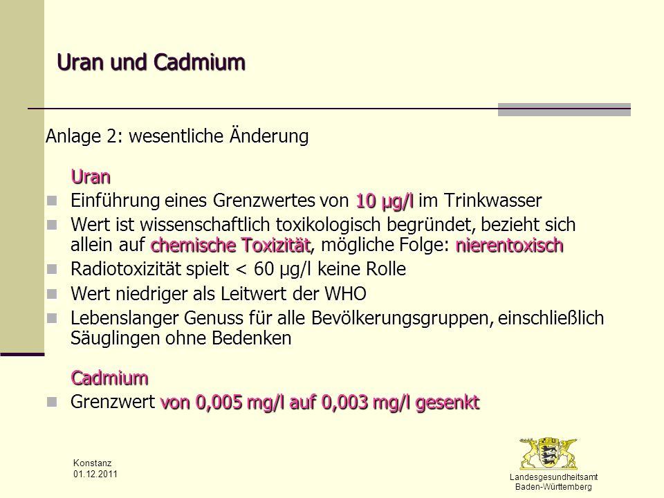 Landesgesundheitsamt Baden-Württemberg Konstanz 01.12.2011 Uran und Cadmium Anlage 2: wesentliche Änderung Uran Einführung eines Grenzwertes von 10 µg