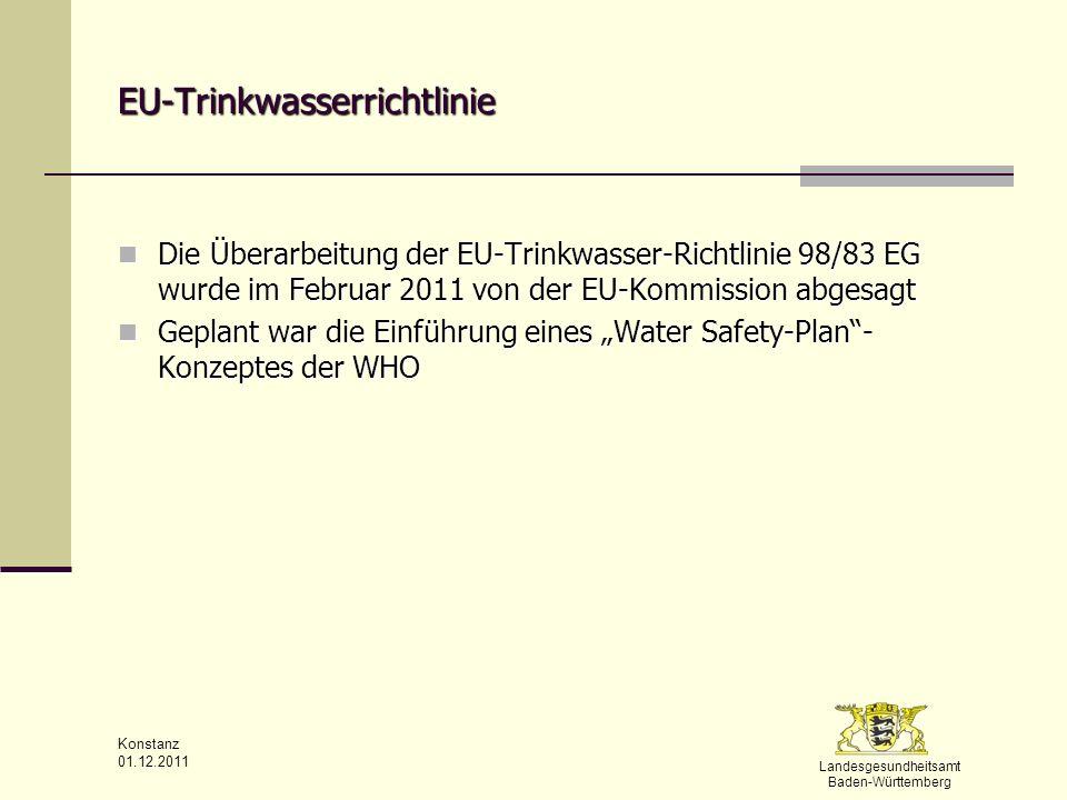 Landesgesundheitsamt Baden-Württemberg Konstanz 01.12.2011 EU-Trinkwasserrichtlinie Die Überarbeitung der EU-Trinkwasser-Richtlinie 98/83 EG wurde im