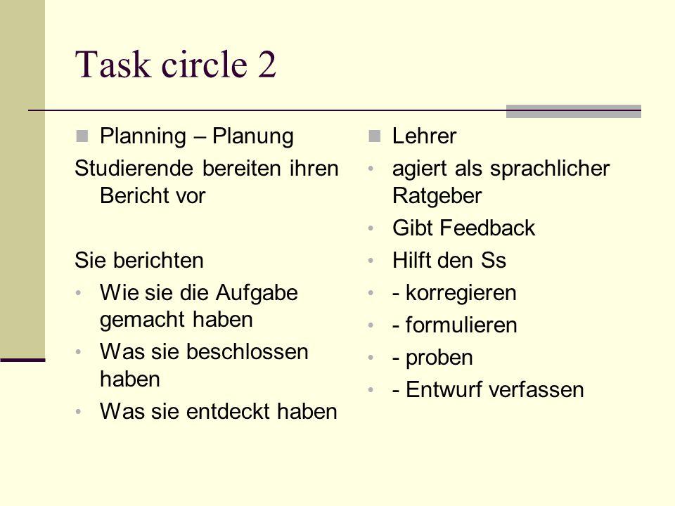 Task circle 2 Planning – Planung Studierende bereiten ihren Bericht vor Sie berichten Wie sie die Aufgabe gemacht haben Was sie beschlossen haben Was