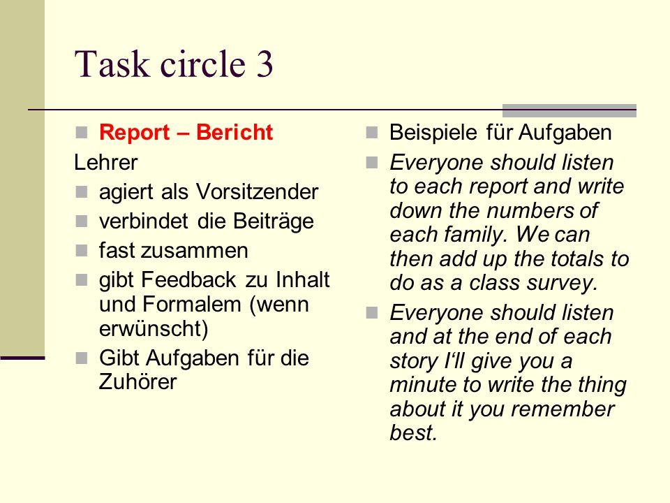 Task circle 3 Report – Bericht Lehrer agiert als Vorsitzender verbindet die Beiträge fast zusammen gibt Feedback zu Inhalt und Formalem (wenn erwünsch