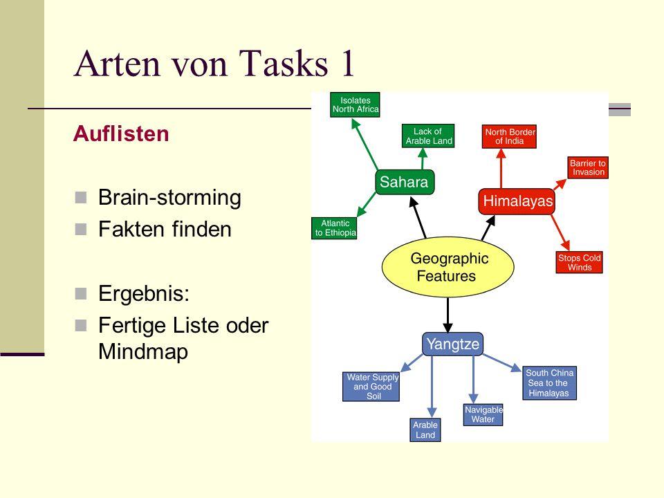 Arten von Tasks 1 Auflisten Brain-storming Fakten finden Ergebnis: Fertige Liste oder Mindmap