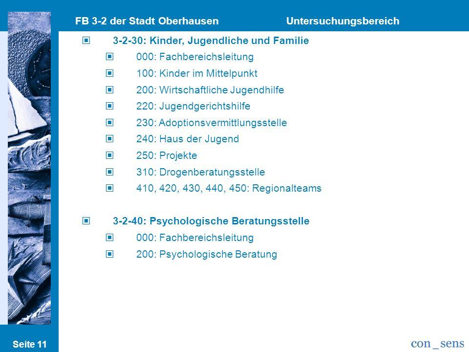 Seite 11 FB 3-2 der Stadt Oberhausen Untersuchungsbereich 3-2-30: Kinder, Jugendliche und Familie 000: Fachbereichsleitung 100: Kinder im Mittelpunkt