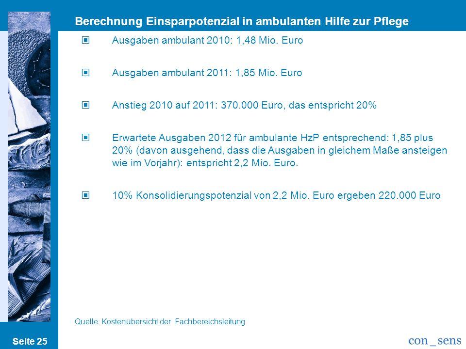 Seite 25 Berechnung Einsparpotenzial in ambulanten Hilfe zur Pflege Ausgaben ambulant 2010: 1,48 Mio. Euro Ausgaben ambulant 2011: 1,85 Mio. Euro Anst