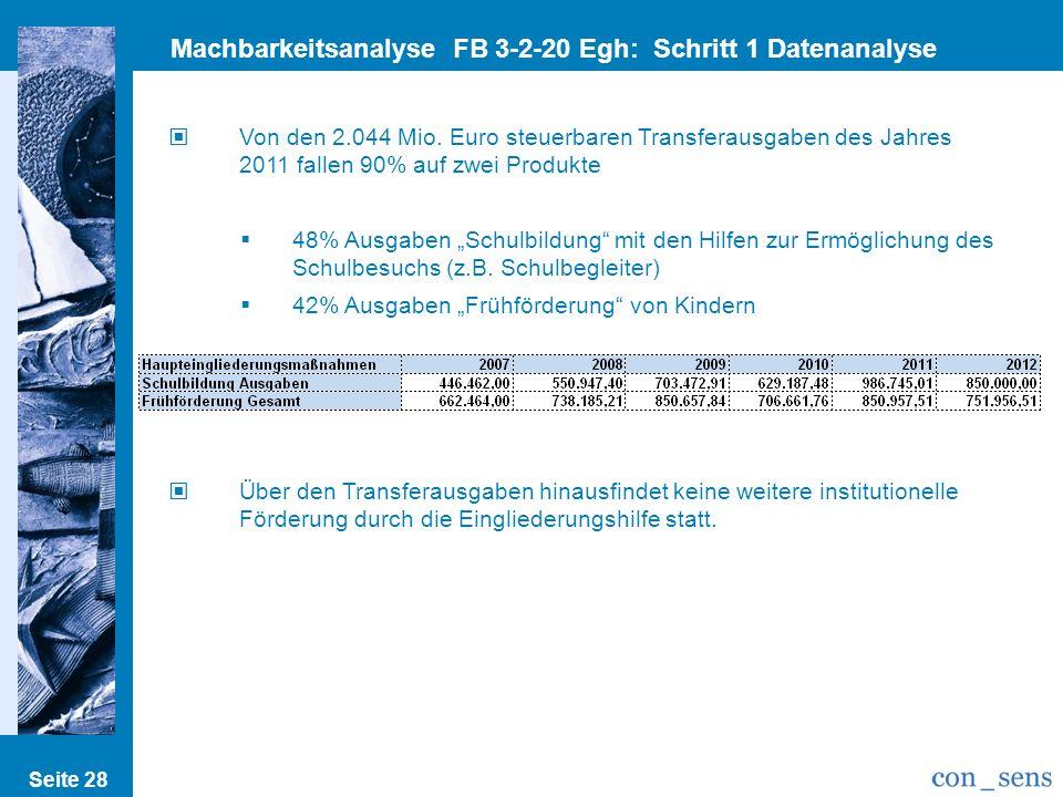 Seite 28 Machbarkeitsanalyse FB 3-2-20 Egh: Schritt 1 Datenanalyse Von den 2.044 Mio. Euro steuerbaren Transferausgaben des Jahres 2011 fallen 90% auf