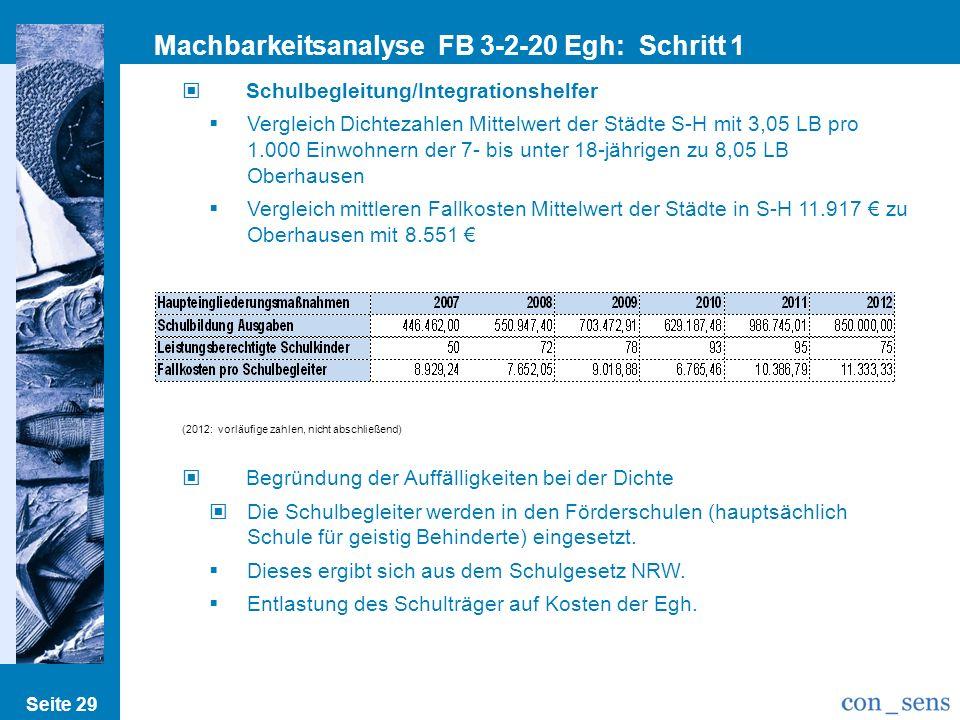 Machbarkeitsanalyse FB 3-2-20 Egh: Schritt 1 Datenanalyse Seite 29 Schulbegleitung/Integrationshelfer Vergleich Dichtezahlen Mittelwert der Städte S-H