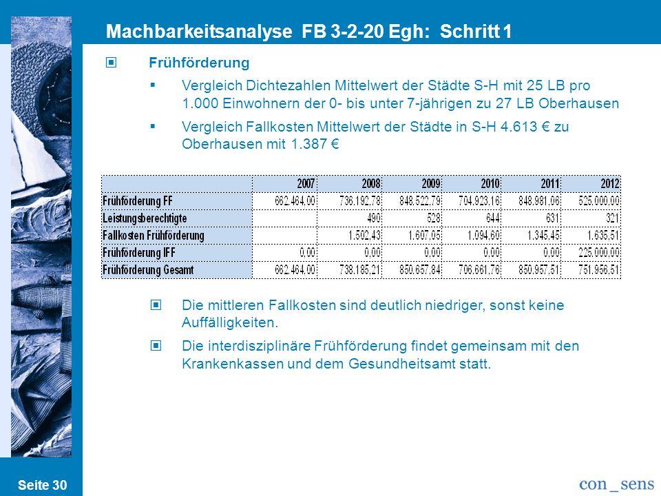 Machbarkeitsanalyse FB 3-2-20 Egh: Schritt 1 Datenanalyse Seite 30 Frühförderung Vergleich Dichtezahlen Mittelwert der Städte S-H mit 25 LB pro 1.000