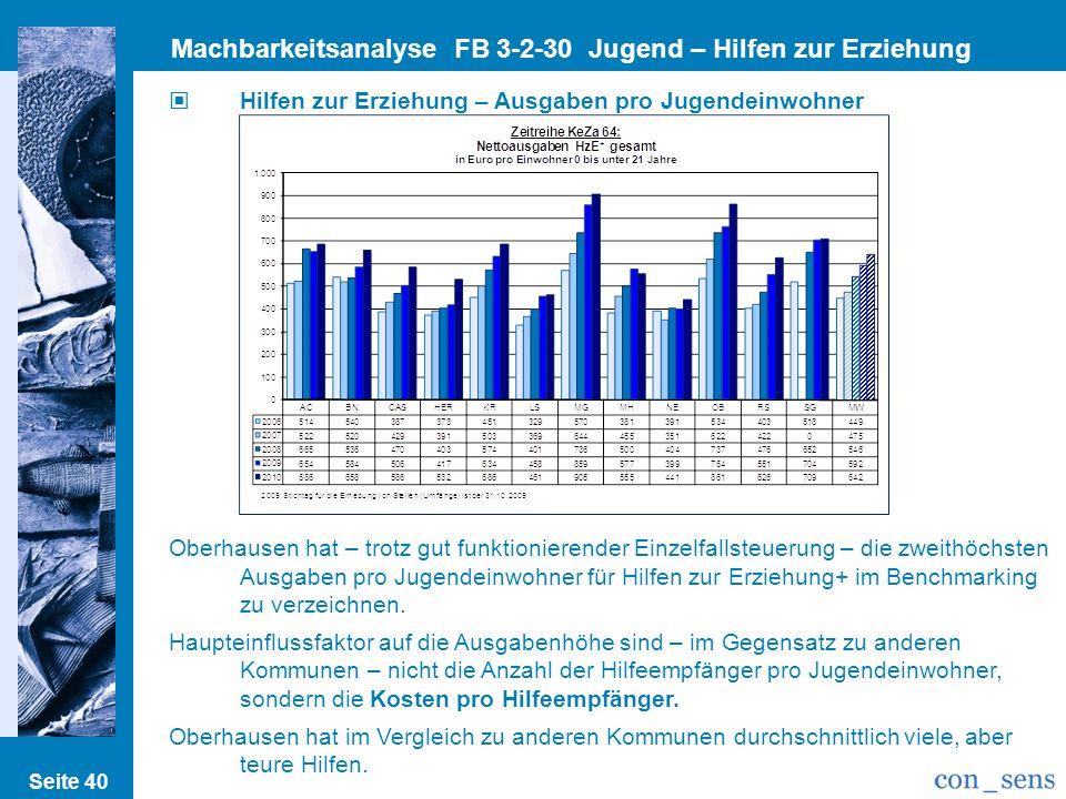 Seite 40 Machbarkeitsanalyse FB 3-2-30 Jugend – Hilfen zur Erziehung Hilfen zur Erziehung – Ausgaben pro Jugendeinwohner Oberhausen hat – trotz gut fu