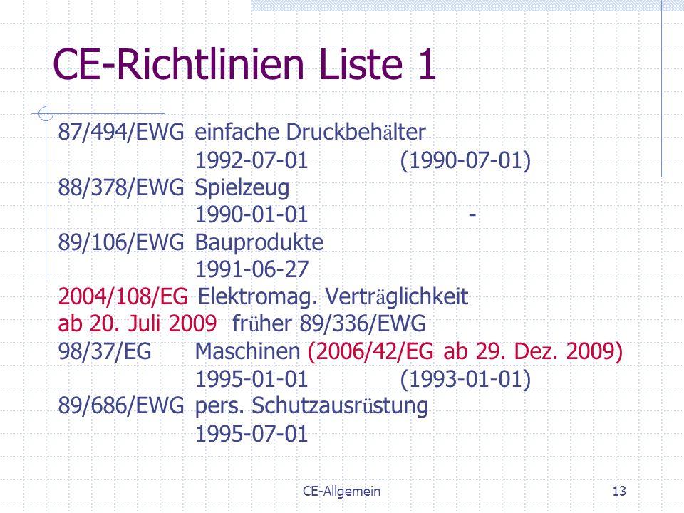 CE-Allgemein13 CE-Richtlinien Liste 1 87/494/EWGeinfache Druckbeh ä lter 1992-07-01(1990-07-01) 88/378/EWGSpielzeug 1990-01-01- 89/106/EWGBauprodukte