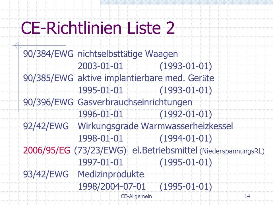 CE-Allgemein14 CE-Richtlinien Liste 2 90/384/EWGnichtselbstt ä tige Waagen 2003-01-01(1993-01-01) 90/385/EWGaktive implantierbare med. Ger ä te 1995-0