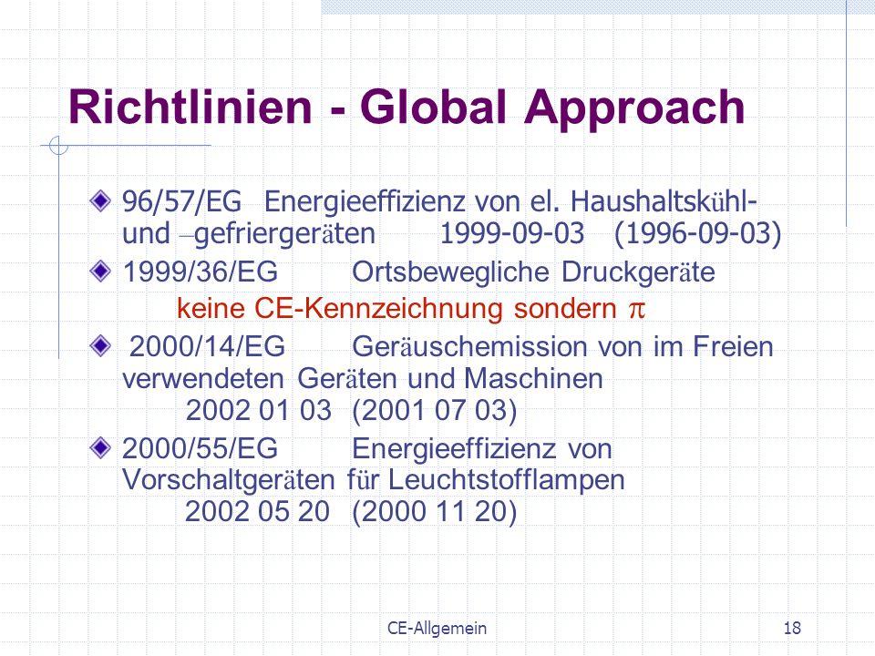 CE-Allgemein18 Richtlinien - Global Approach 96/57/EGEnergieeffizienz von el. Haushaltsk ü hl- und – gefrierger ä ten1999-09-03(1996-09-03) 1999/36/EG