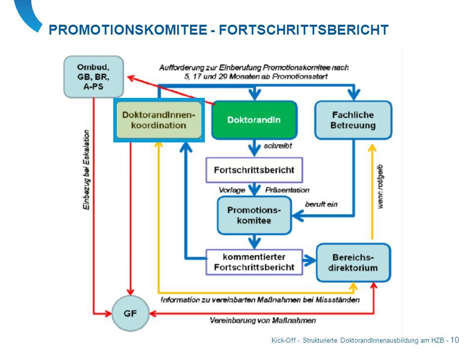 Kick-Off - Strukturierte DoktorandInnenausbildung am HZB - 10 PROMOTIONSKOMITEE - FORTSCHRITTSBERICHT