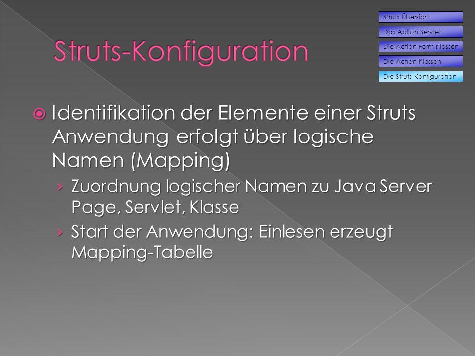Die Struts Konfiguration Struts Übersicht Das Action Servlet Die Action Form Klassen Die Action Klassen Identifikation der Elemente einer Struts Anwendung erfolgt über logische Namen (Mapping) Identifikation der Elemente einer Struts Anwendung erfolgt über logische Namen (Mapping) Zuordnung logischer Namen zu Java Server Page, Servlet, Klasse Zuordnung logischer Namen zu Java Server Page, Servlet, Klasse Start der Anwendung: Einlesen erzeugt Mapping-Tabelle Start der Anwendung: Einlesen erzeugt Mapping-Tabelle
