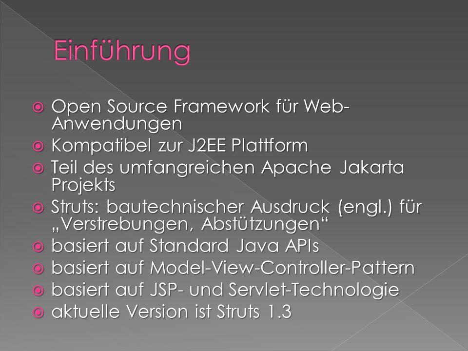 Open Source Framework für Web- Anwendungen Open Source Framework für Web- Anwendungen Kompatibel zur J2EE Plattform Kompatibel zur J2EE Plattform Teil des umfangreichen Apache Jakarta Projekts Teil des umfangreichen Apache Jakarta Projekts Struts: bautechnischer Ausdruck (engl.) für Verstrebungen, Abstützungen Struts: bautechnischer Ausdruck (engl.) für Verstrebungen, Abstützungen basiert auf Standard Java APIs basiert auf Standard Java APIs basiert auf Model-View-Controller-Pattern basiert auf Model-View-Controller-Pattern basiert auf JSP- und Servlet-Technologie basiert auf JSP- und Servlet-Technologie aktuelle Version ist Struts 1.3 aktuelle Version ist Struts 1.3