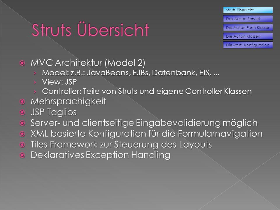 Struts Übersicht Das Action Servlet Die Action Form Klassen Die Action Klassen Die Struts Konfiguration MVC Architektur (Model 2) MVC Architektur (Model 2) Model: z.B.: JavaBeans, EJBs, Datenbank, EIS,...